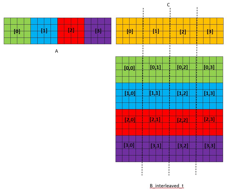 mmla16x4 (1)